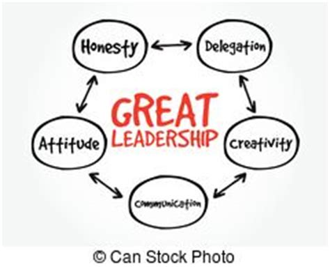 What are the characteristics of a good business plan